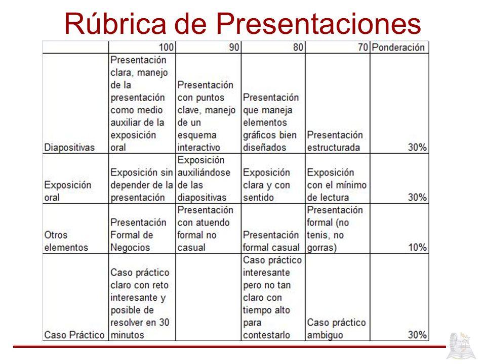 Rúbrica de Presentaciones