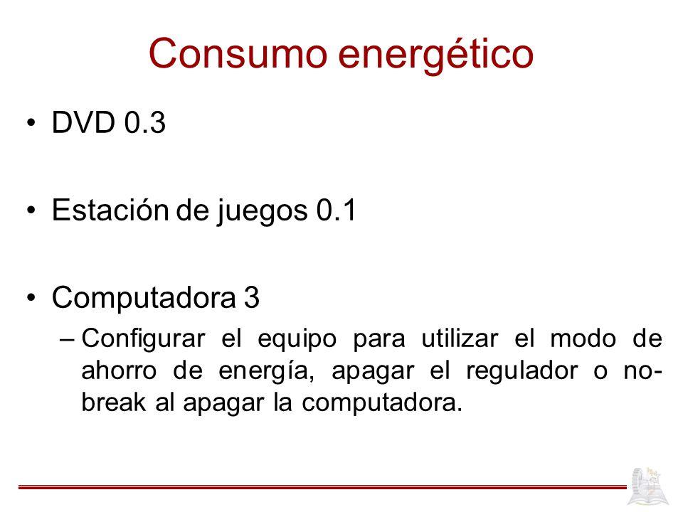 Consumo energético DVD 0.3 Estación de juegos 0.1 Computadora 3