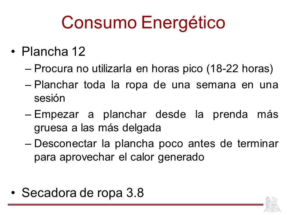 Consumo Energético Plancha 12 Secadora de ropa 3.8