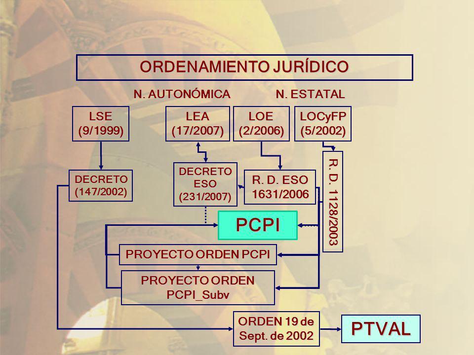 ORDENAMIENTO JURÍDICO PROYECTO ORDEN PCPI_Subv