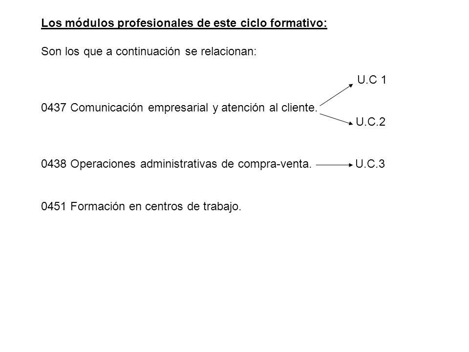 Los módulos profesionales de este ciclo formativo: