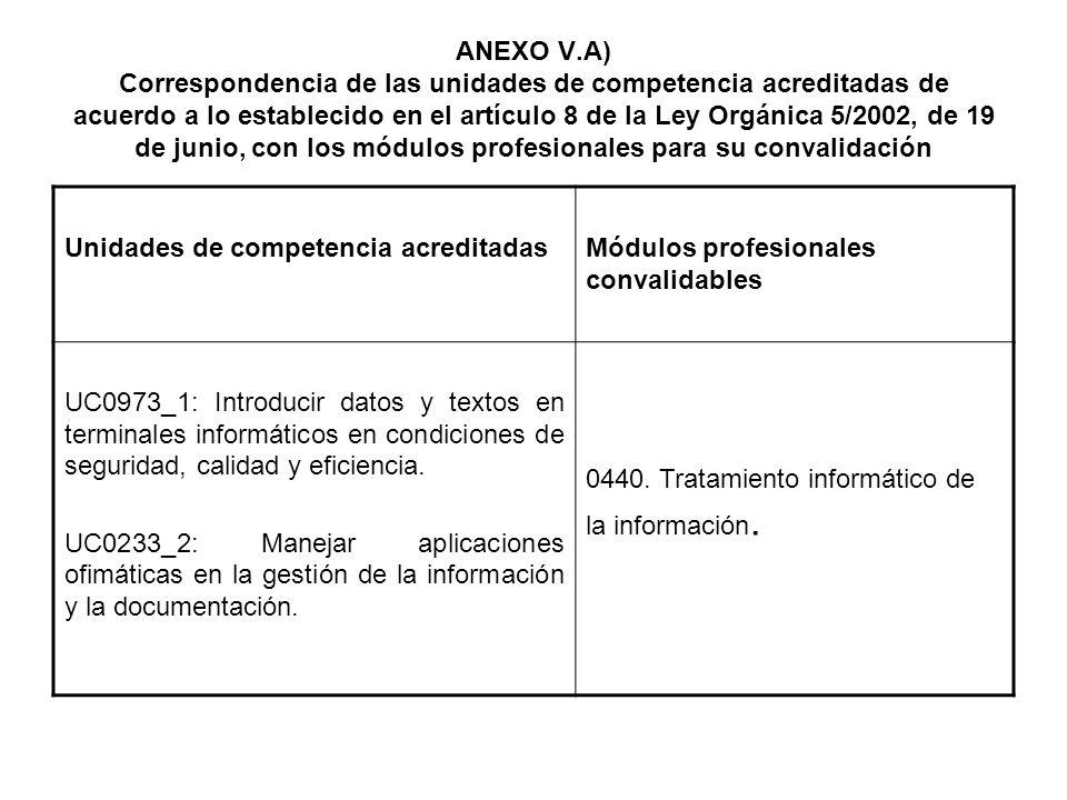 ANEXO V.A) Correspondencia de las unidades de competencia acreditadas de acuerdo a lo establecido en el artículo 8 de la Ley Orgánica 5/2002, de 19 de junio, con los módulos profesionales para su convalidación