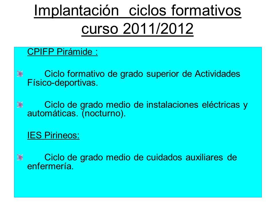 Implantación ciclos formativos curso 2011/2012