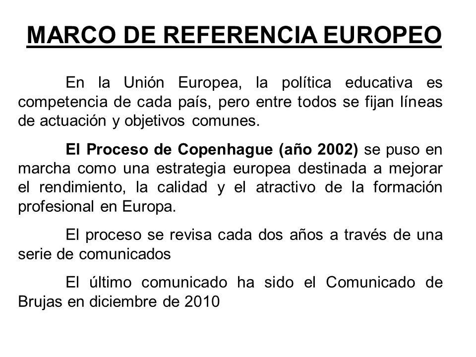 MARCO DE REFERENCIA EUROPEO