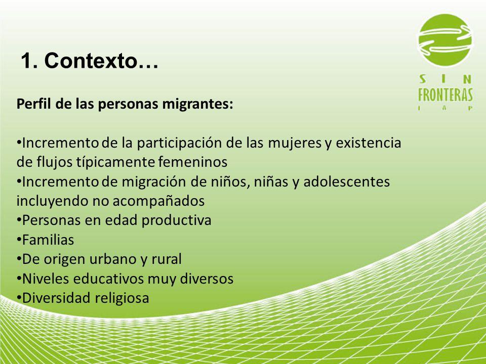 1. Contexto… Perfil de las personas migrantes: