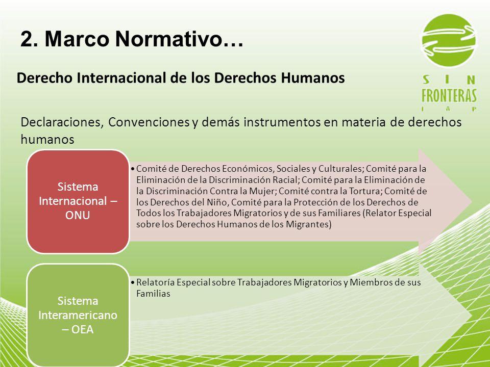 2. Marco Normativo… Derecho Internacional de los Derechos Humanos