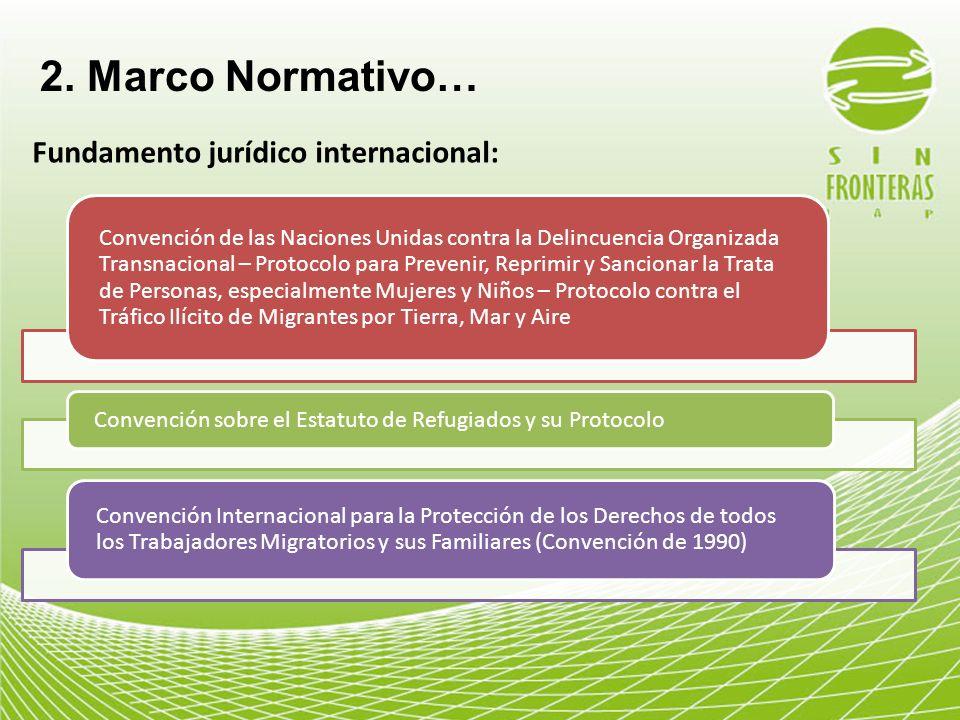 2. Marco Normativo… Fundamento jurídico internacional: