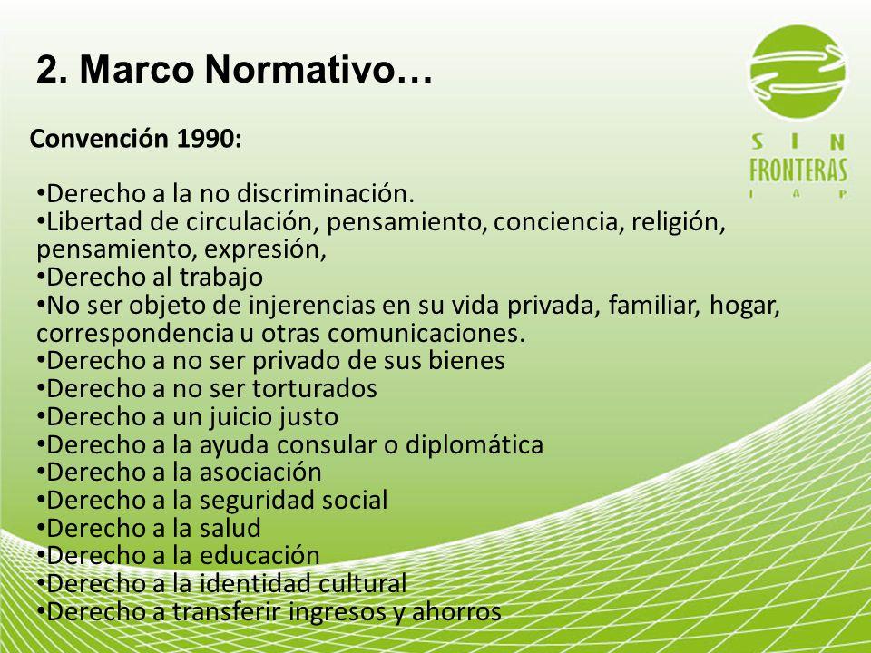 2. Marco Normativo… Convención 1990: Derecho a la no discriminación.