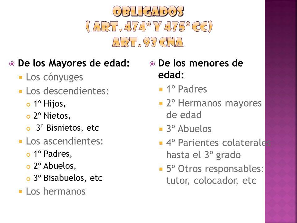 OBLIGADOS ( Art. 474º y 475º CC) Art. 93 CNA