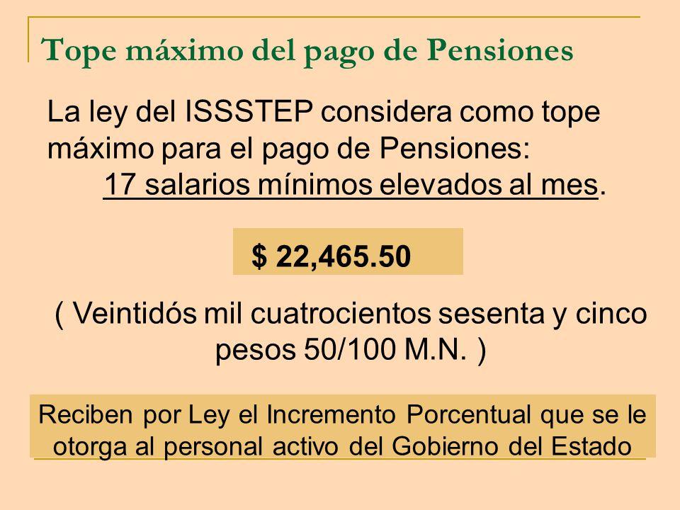 Tope máximo del pago de Pensiones
