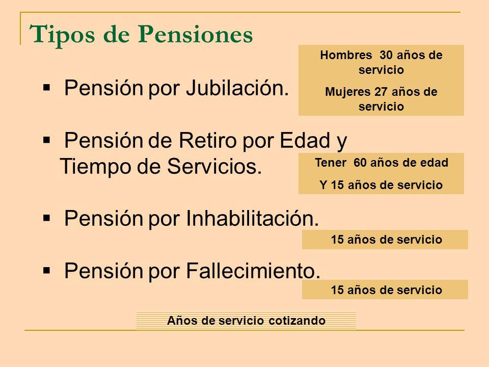 Tipos de Pensiones Pensión por Jubilación.