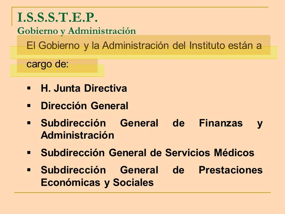 I.S.S.S.T.E.P. Gobierno y Administración