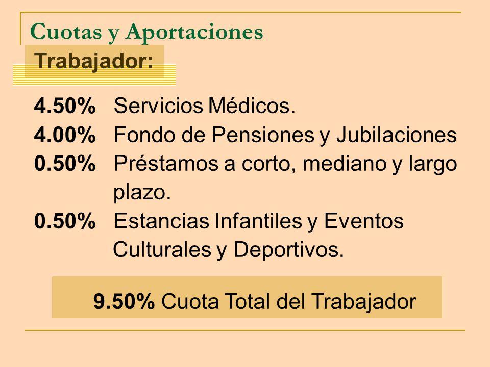 9.50% Cuota Total del Trabajador