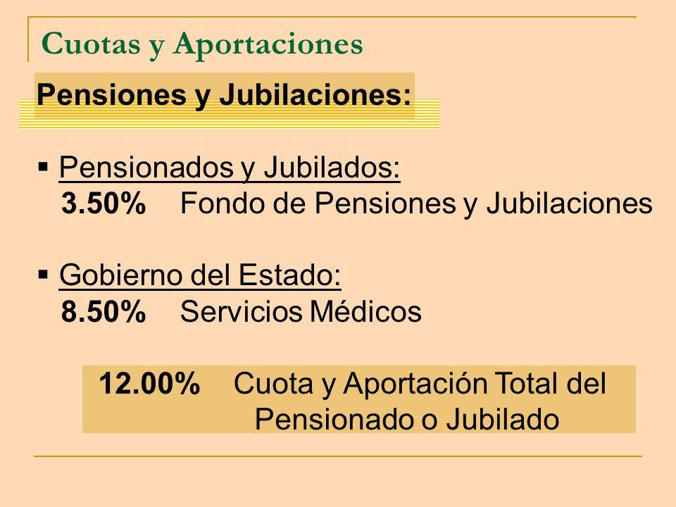 12.00% Cuota y Aportación Total del Pensionado o Jubilado