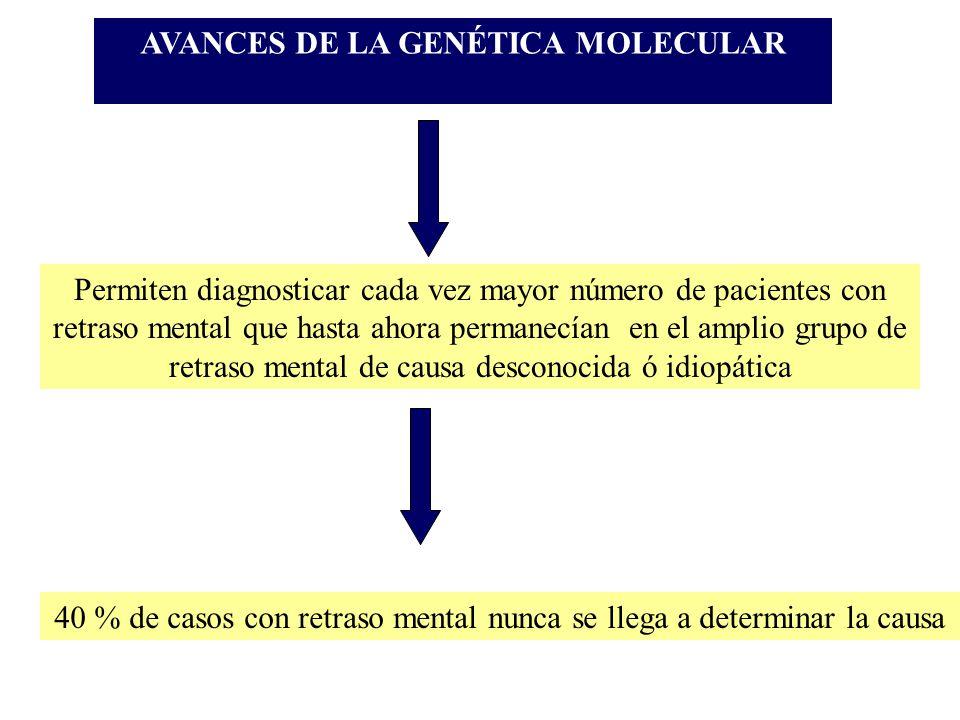 AVANCES DE LA GENÉTICA MOLECULAR
