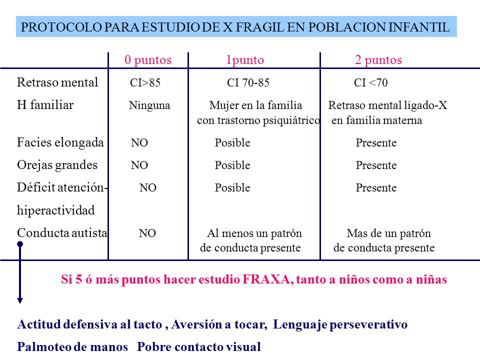 PROTOCOLO PARA ESTUDIO DE X FRAGIL EN POBLACION INFANTIL