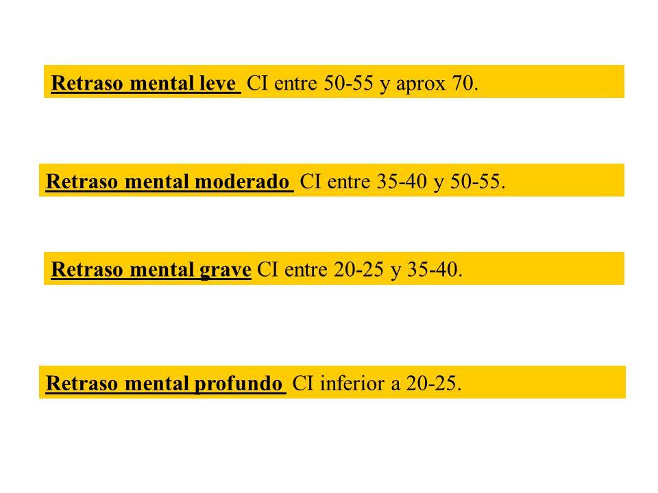 Retraso mental leve CI entre 50-55 y aprox 70.