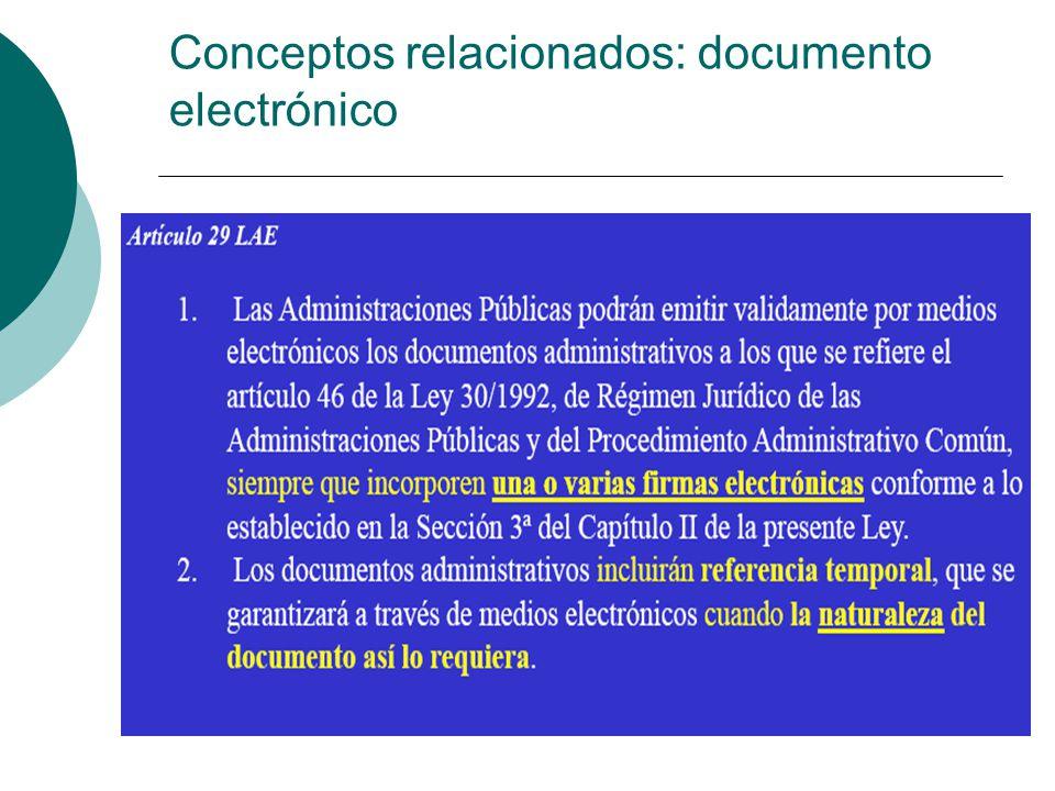Conceptos relacionados: documento electrónico