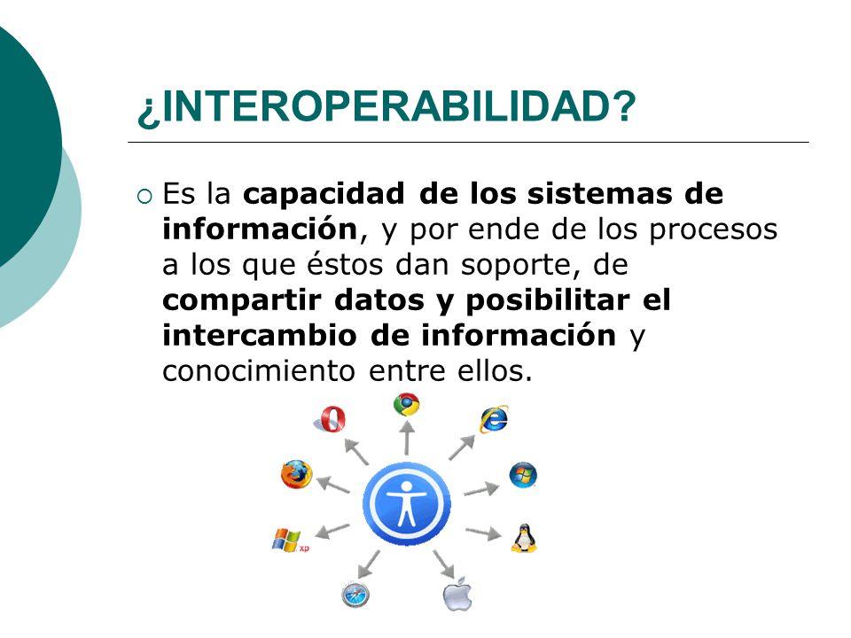 ¿INTEROPERABILIDAD