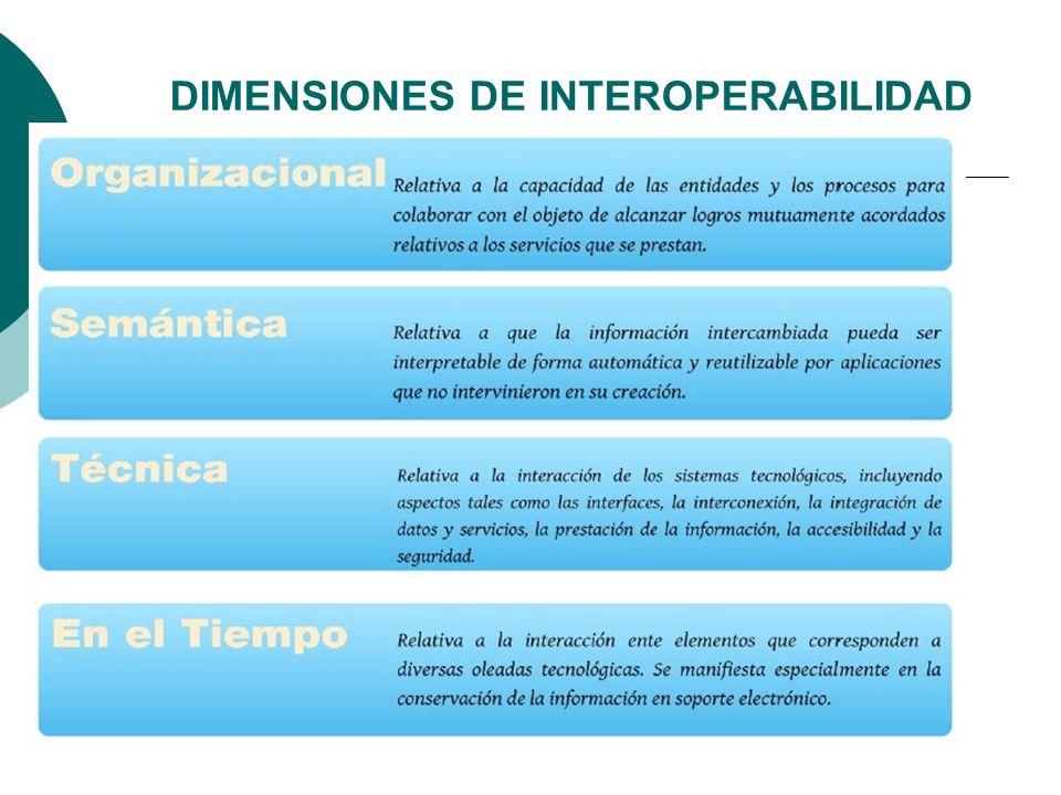DIMENSIONES DE INTEROPERABILIDAD