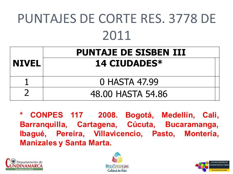 PUNTAJES DE CORTE RES. 3778 DE 2011