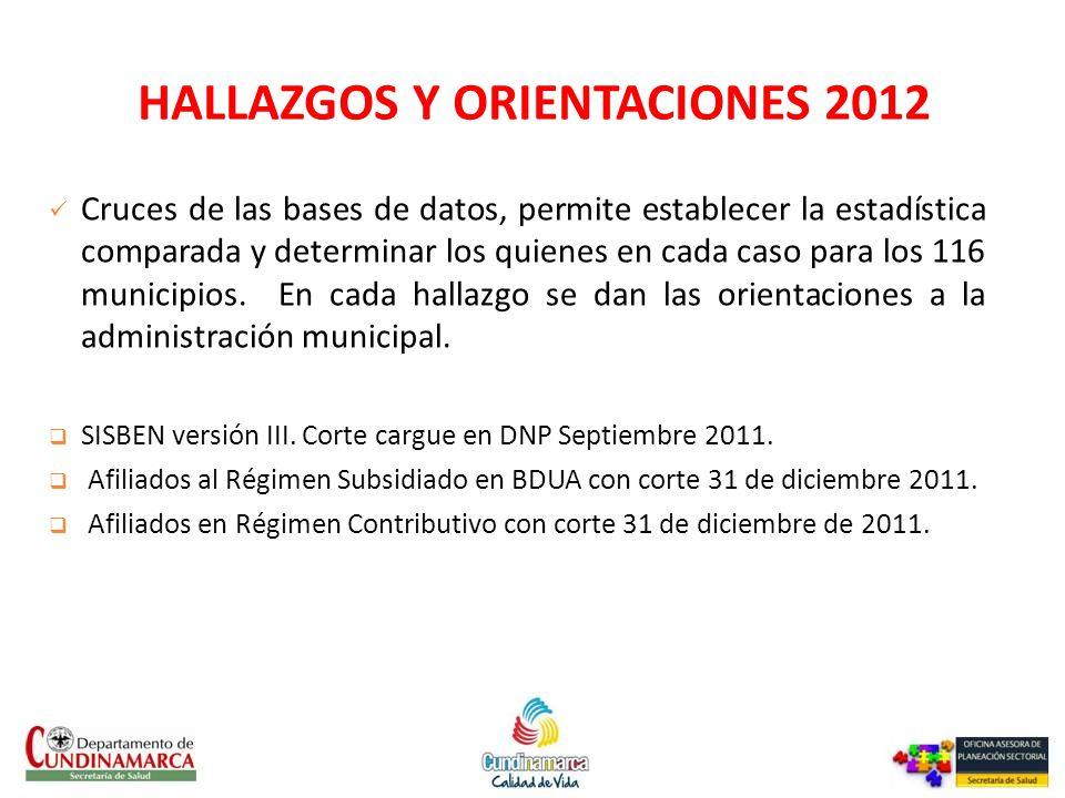 HALLAZGOS Y ORIENTACIONES 2012
