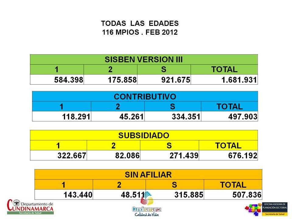TODAS LAS EDADES 116 MPIOS . FEB 2012