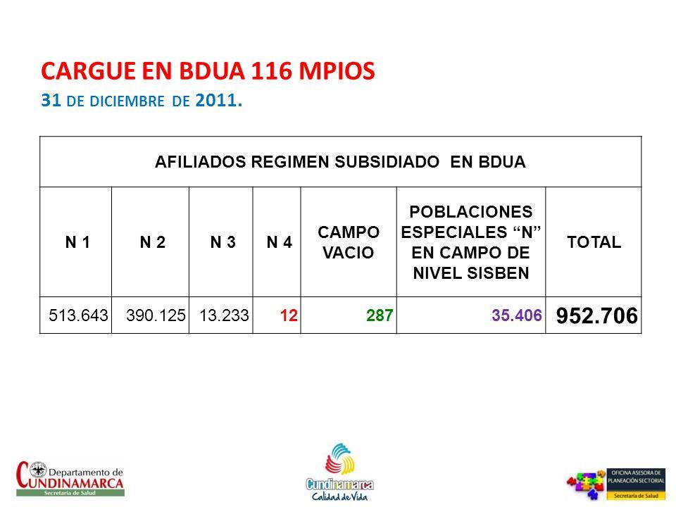 CARGUE EN BDUA 116 MPIOS 31 de diciembre de 2011.
