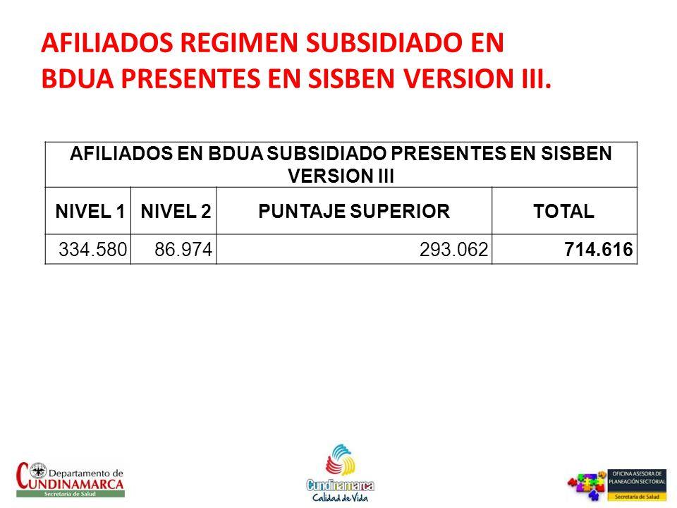 AFILIADOS REGIMEN SUBSIDIADO EN BDUA PRESENTES EN SISBEN VERSION III.
