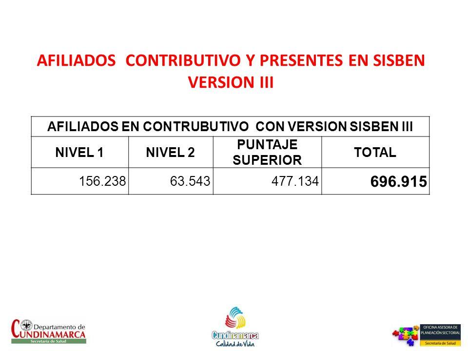 AFILIADOS CONTRIBUTIVO Y PRESENTES EN SISBEN VERSION III