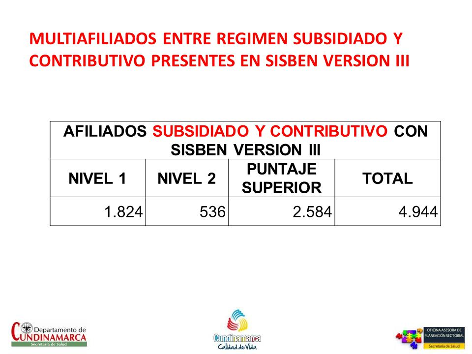 AFILIADOS SUBSIDIADO Y CONTRIBUTIVO CON SISBEN VERSION III