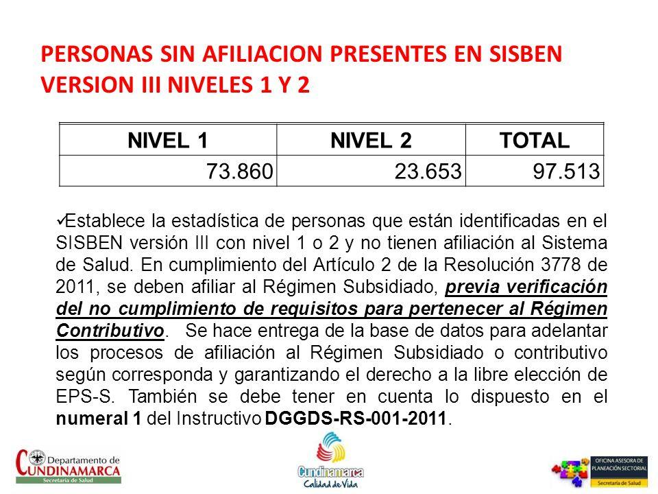 PERSONAS SIN AFILIACION PRESENTES EN SISBEN VERSION III NIVELES 1 Y 2