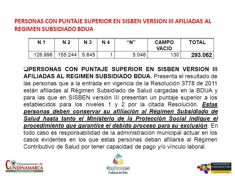 PERSONAS CON PUNTAJE SUPERIOR EN SISBEN VERSION III AFILIADAS AL REGIMEN SUBSIDIADO BDUA