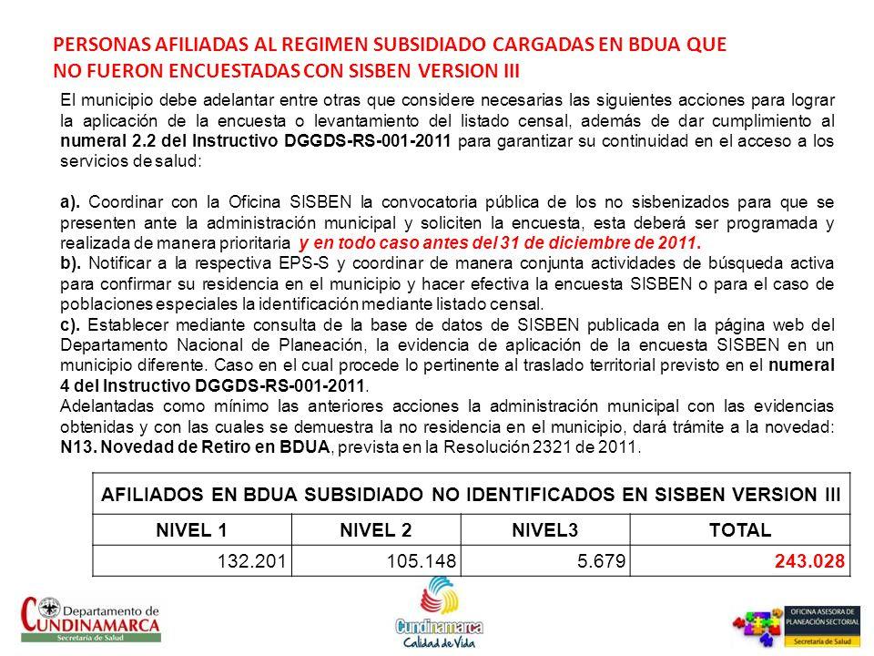 AFILIADOS EN BDUA SUBSIDIADO NO IDENTIFICADOS EN SISBEN VERSION III
