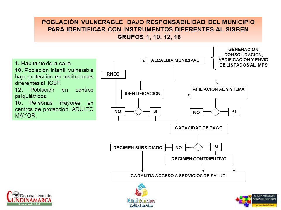 POBLACIÓN VULNERABLE BAJO RESPONSABILIDAD DEL MUNICIPIO PARA IDENTIFICAR CON INSTRUMENTOS DIFERENTES AL SISBEN