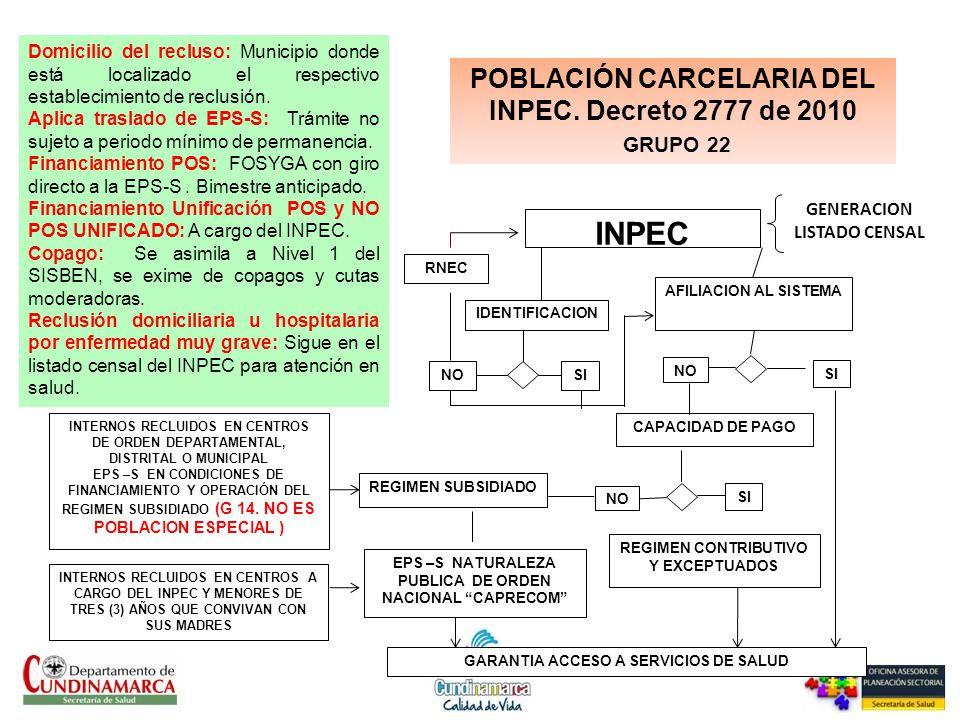 INPEC POBLACIÓN CARCELARIA DEL INPEC. Decreto 2777 de 2010 GRUPO 22