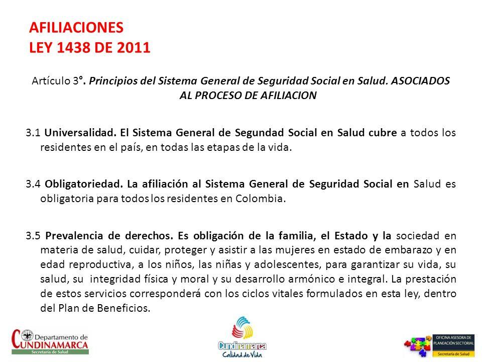 AFILIACIONES LEY 1438 DE 2011
