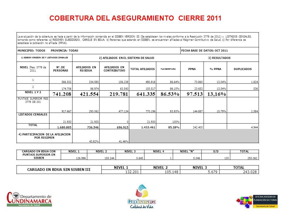 COBERTURA DEL ASEGURAMIENTO CIERRE 2011