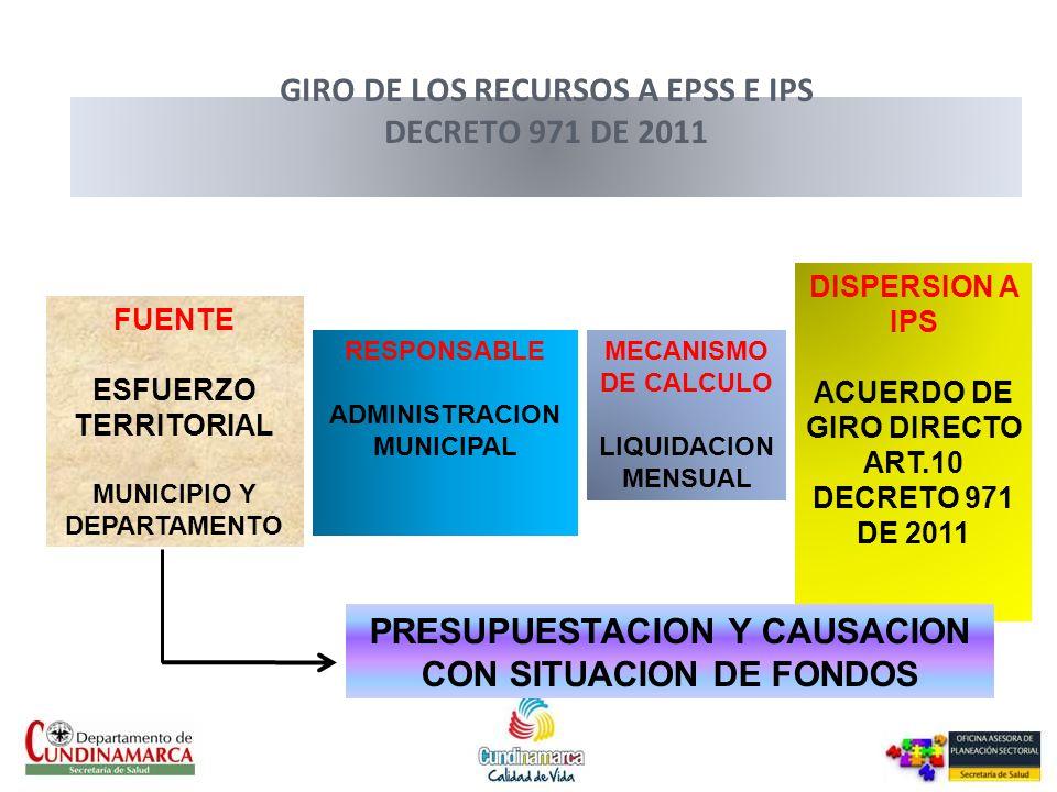 GIRO DE LOS RECURSOS A EPSS E IPS DECRETO 971 DE 2011