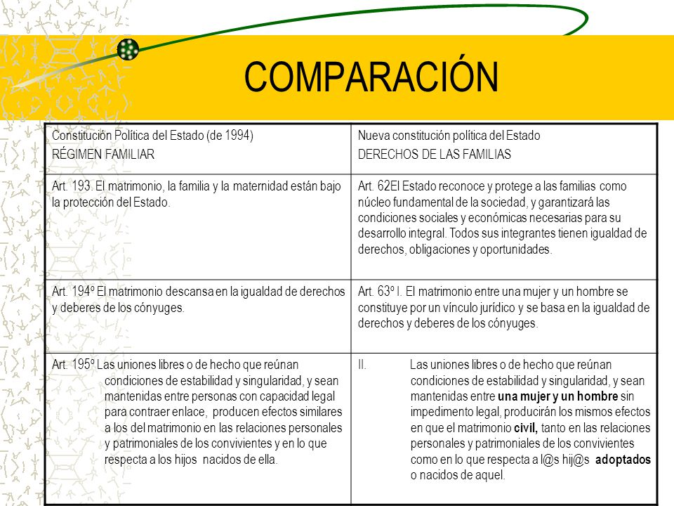 COMPARACIÓN Constitución Política del Estado (de 1994)