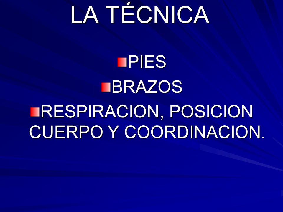 RESPIRACION, POSICION CUERPO Y COORDINACION.