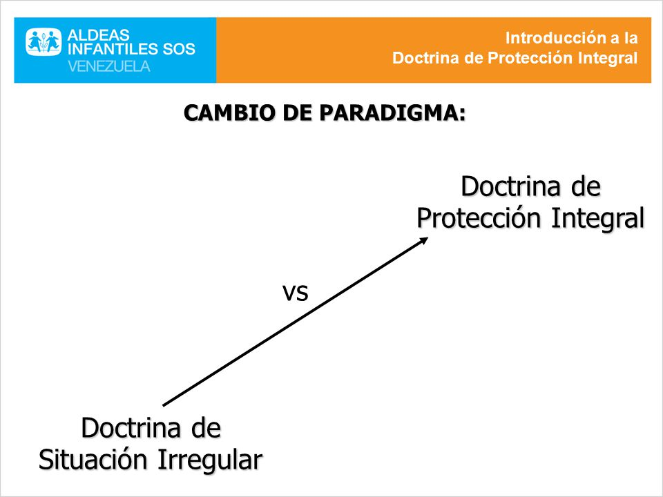 Doctrina de Protección Integral vs Doctrina de Situación Irregular