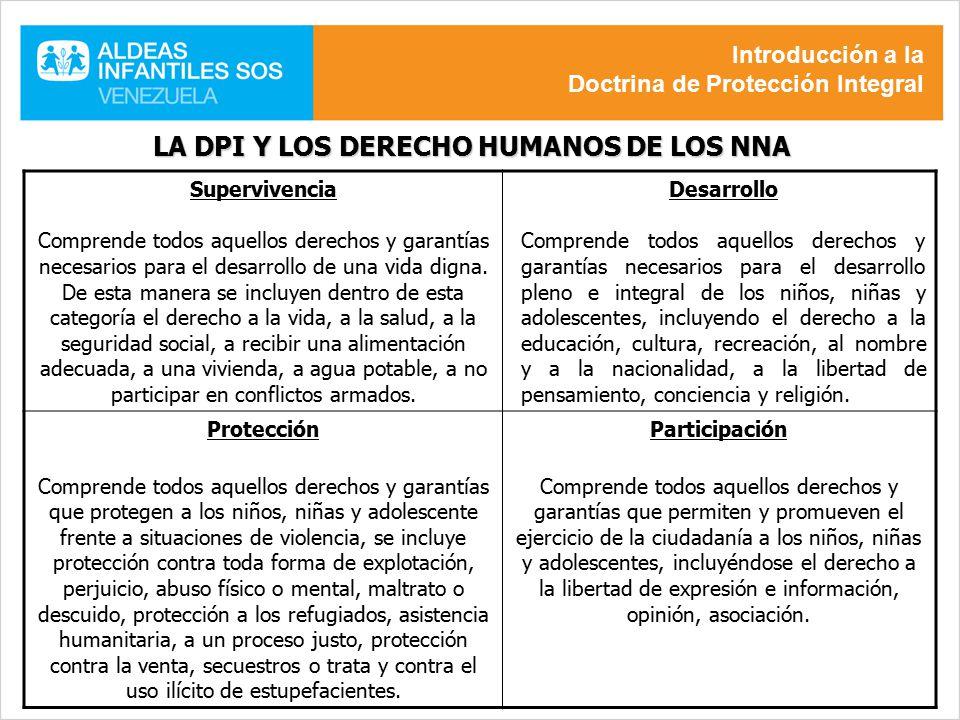 LA DPI Y LOS DERECHO HUMANOS DE LOS NNA