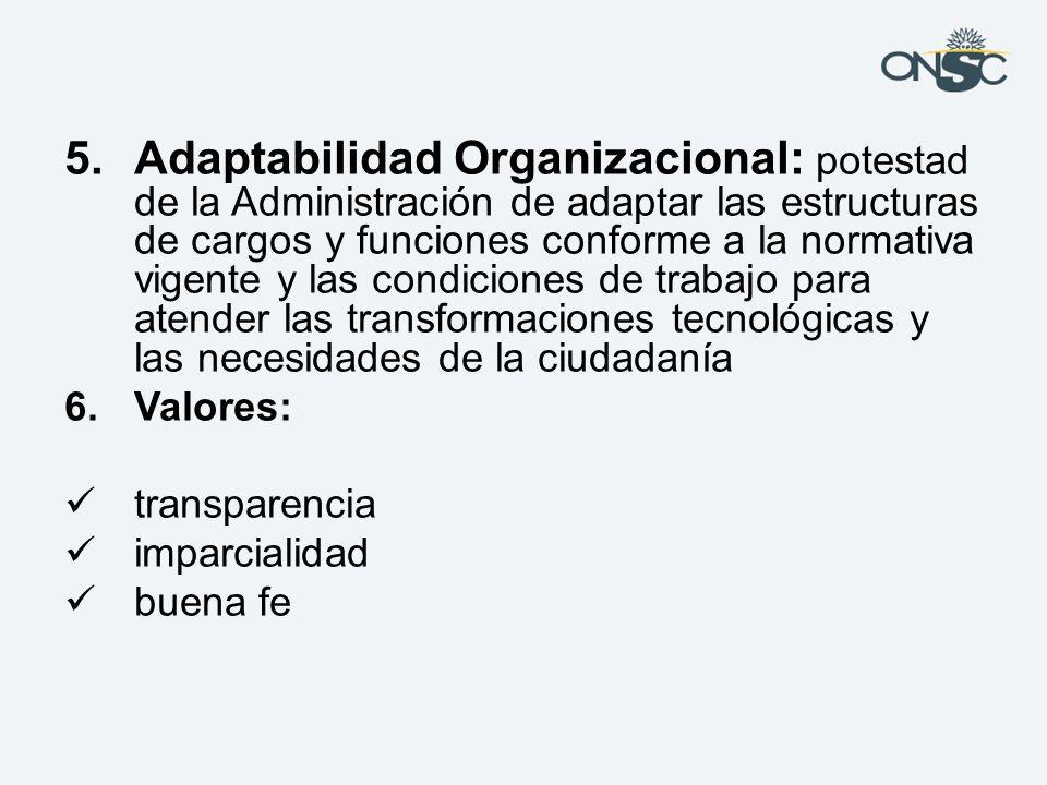 Adaptabilidad Organizacional: potestad de la Administración de adaptar las estructuras de cargos y funciones conforme a la normativa vigente y las condiciones de trabajo para atender las transformaciones tecnológicas y las necesidades de la ciudadanía