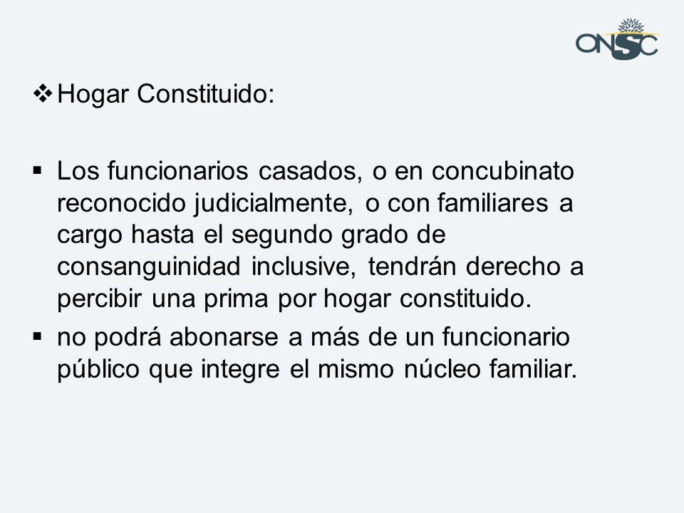 Hogar Constituido: