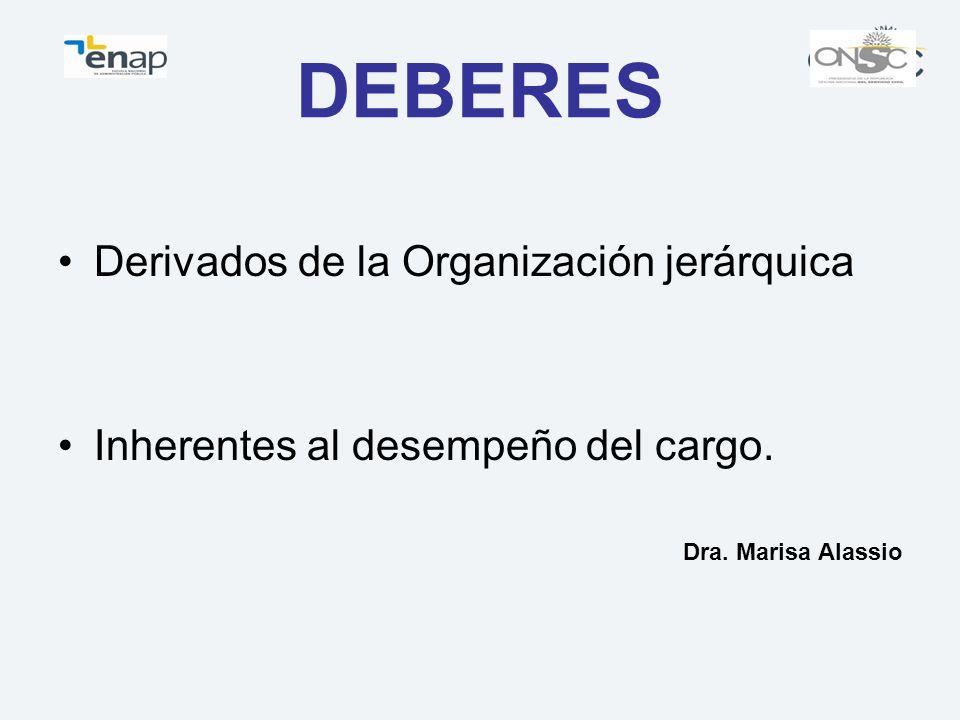 DEBERES Derivados de la Organización jerárquica