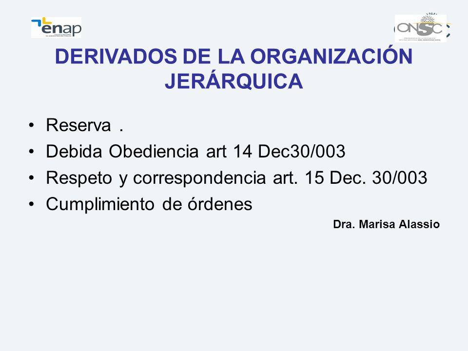 DERIVADOS DE LA ORGANIZACIÓN JERÁRQUICA