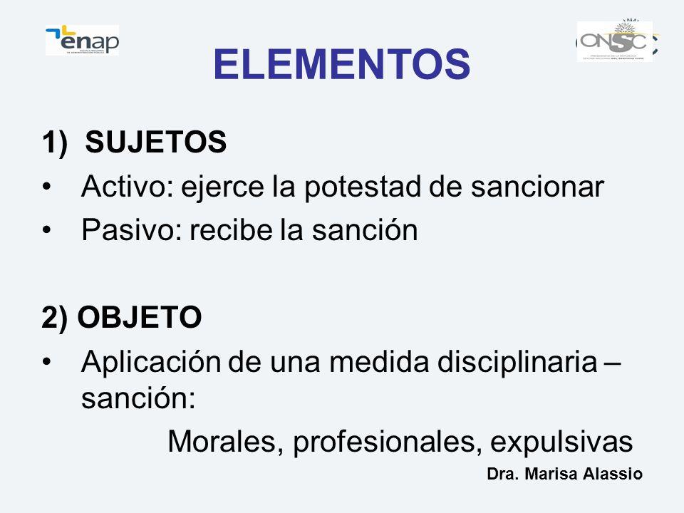 ELEMENTOS 1) SUJETOS Activo: ejerce la potestad de sancionar