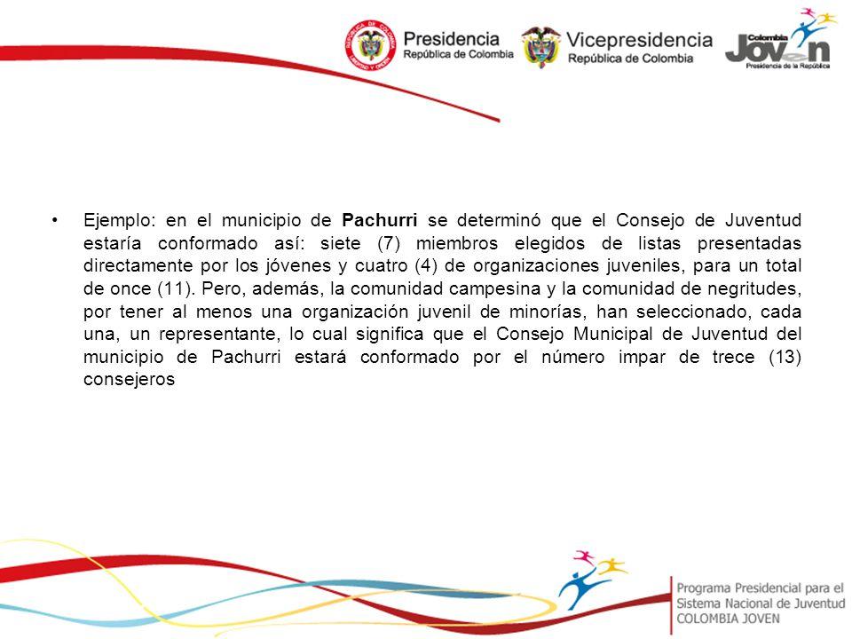 Ejemplo: en el municipio de Pachurri se determinó que el Consejo de Juventud estaría conformado así: siete (7) miembros elegidos de listas presentadas directamente por los jóvenes y cuatro (4) de organizaciones juveniles, para un total de once (11).