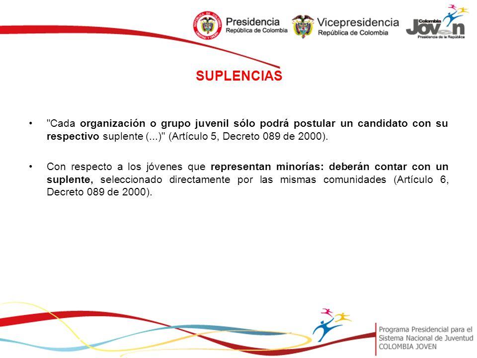 SUPLENCIAS Cada organización o grupo juvenil sólo podrá postular un candidato con su respectivo suplente (...) (Artículo 5, Decreto 089 de 2000).